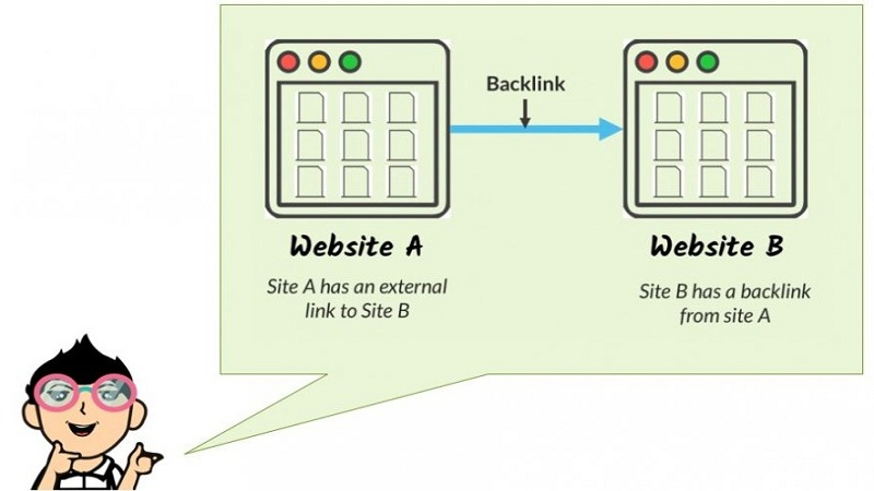 Jasa Backlinks Murah di Pekuncen