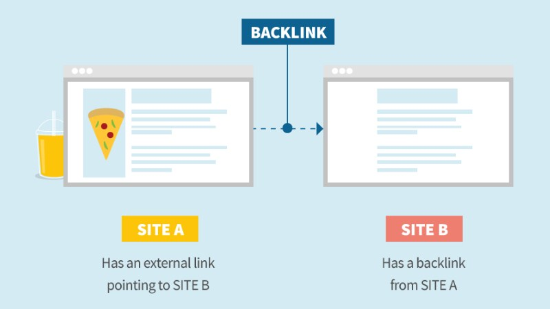 Jasa Backlinks Murah di Tirto